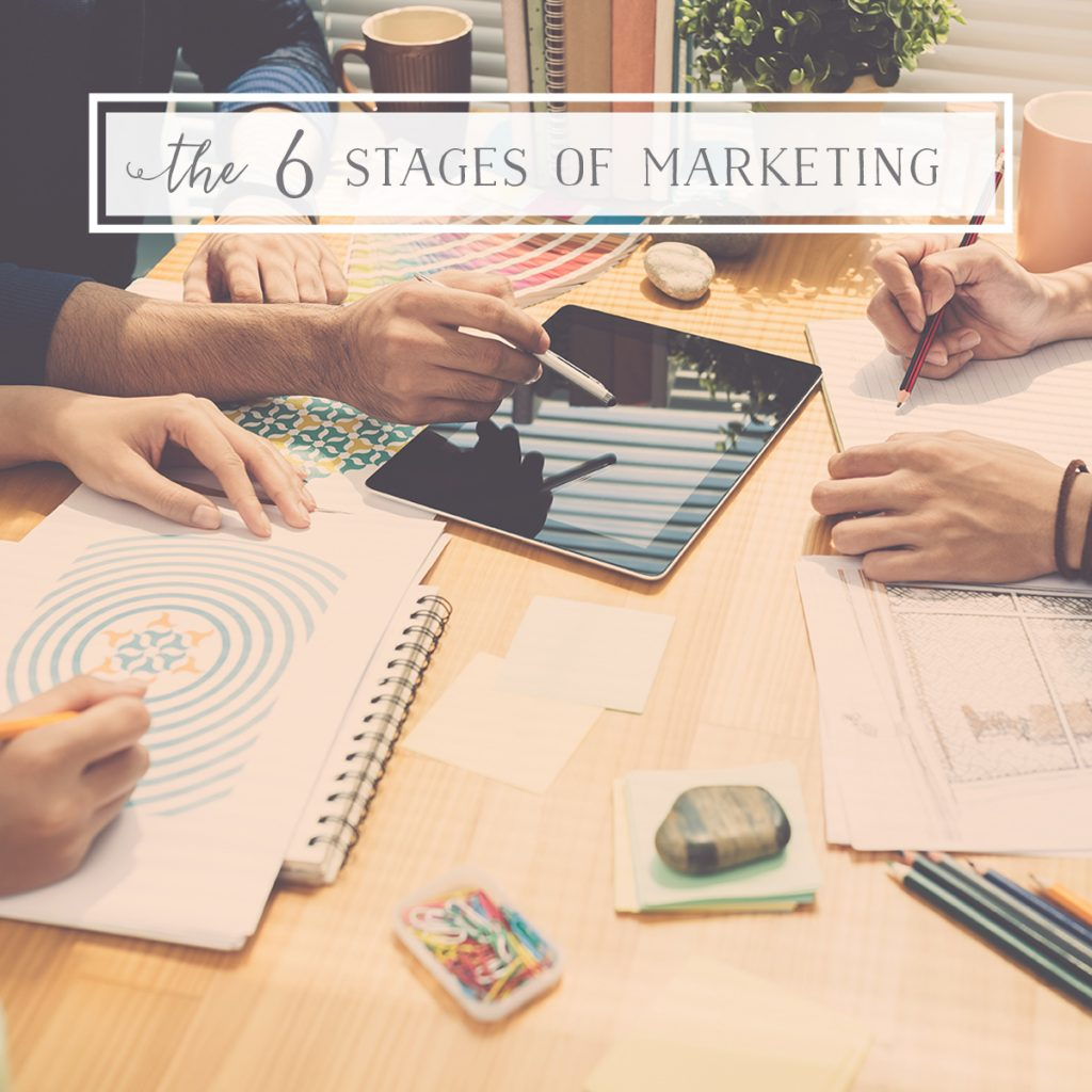The 6 Stages of Marketing