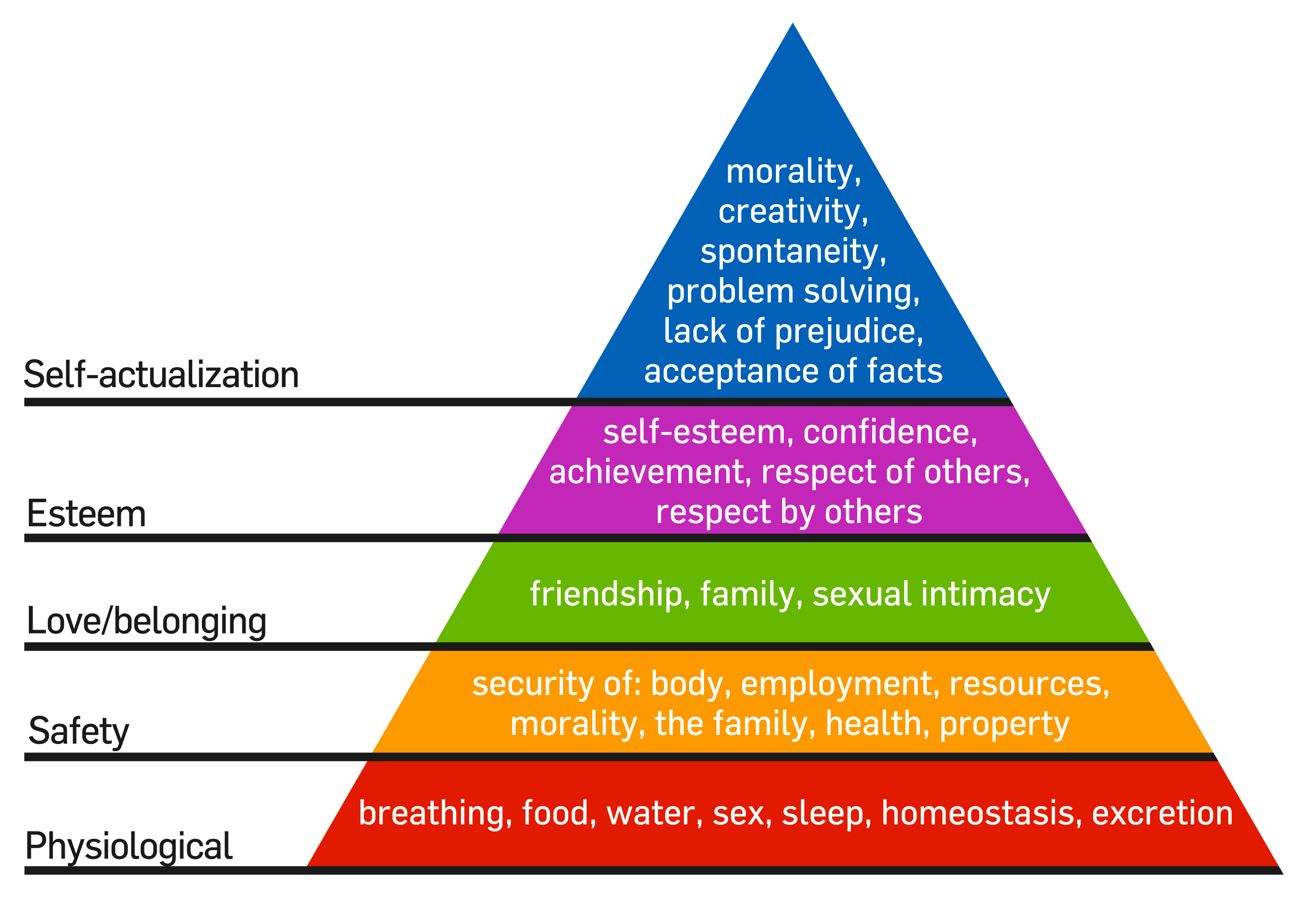advantages of abraham maslow theory When abraham maslow first shared his pioneering vision of a of research and theory and hope that later generations would live to abraham h maslow.